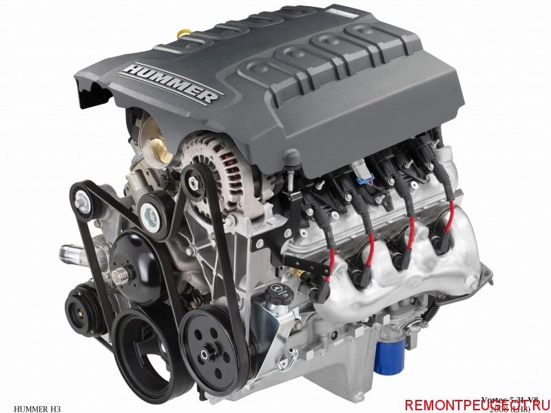 Рейтинг моторов