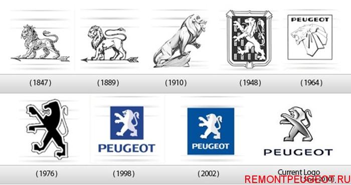 логотипы пежо