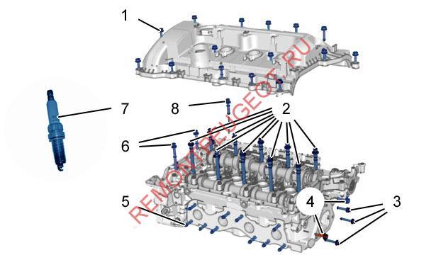 затяжка головки двигателя Пежо 308 EP6