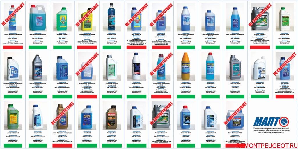 выбор антифриза и охлаждающей жидкости для замены