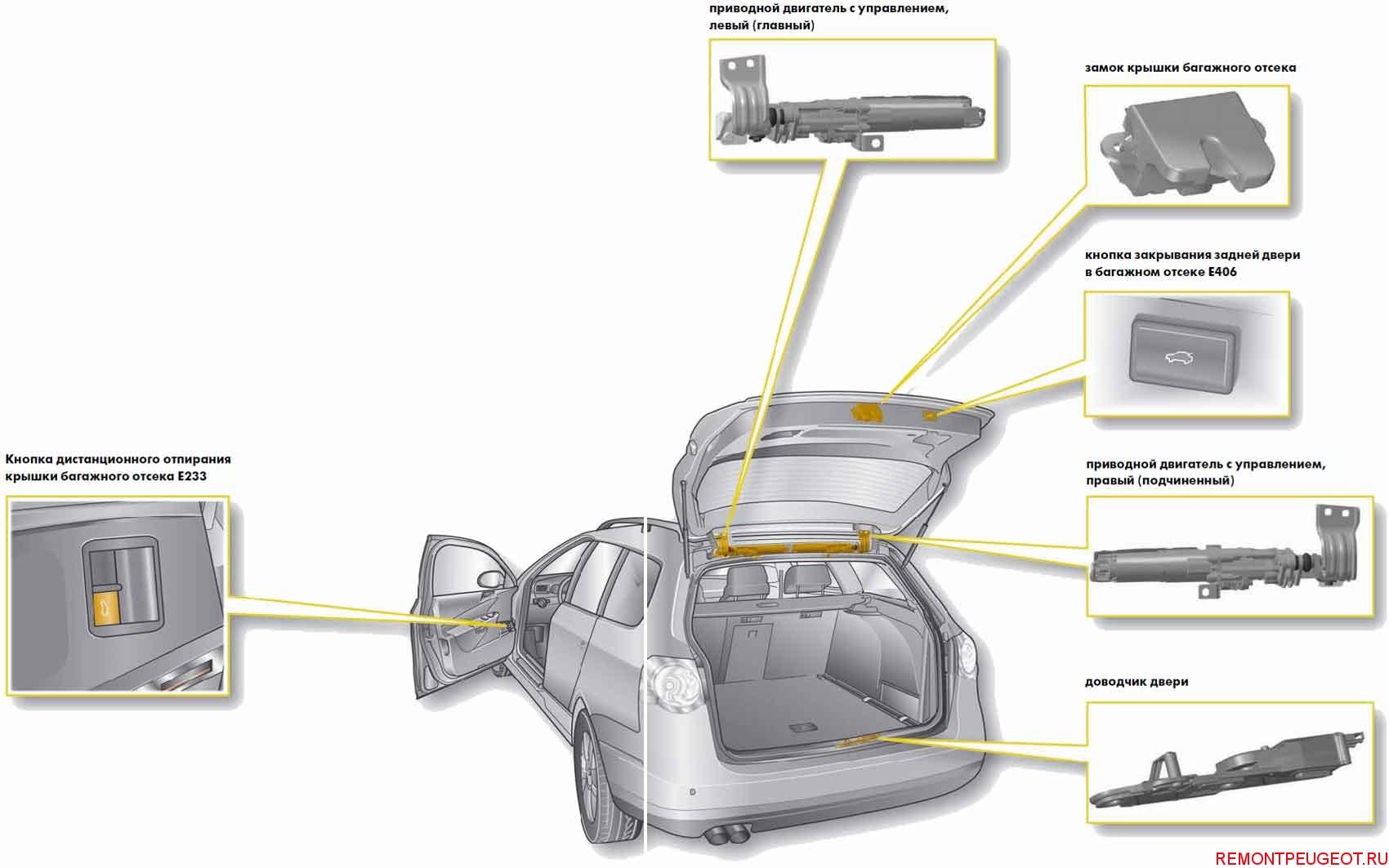 Ремонт концевика крышки багажника форд фокус 2 21 фотография