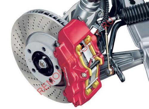 тормозная система автомобиля ремонт или замена