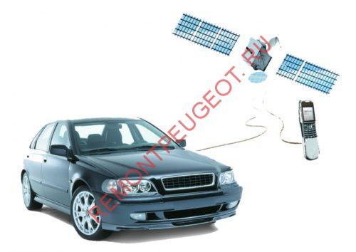 GPS Отслеживание автомобиля