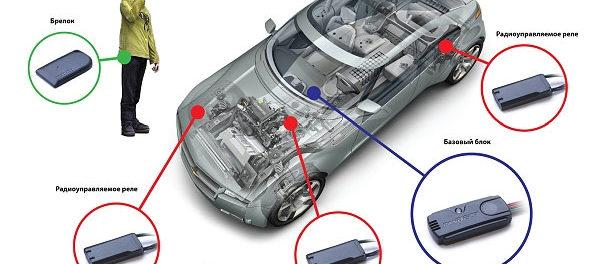 Иммобилайзер в автомобиль