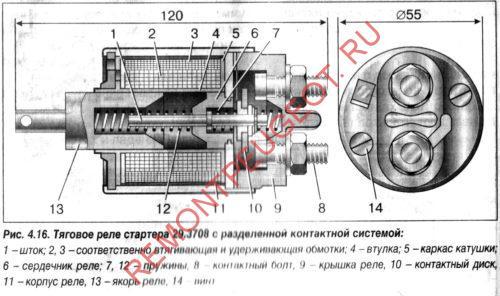 shema-ustroystva-vtyagivayuschego-agregata-v-razreze