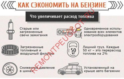 Как экономить топливо в автомобиле