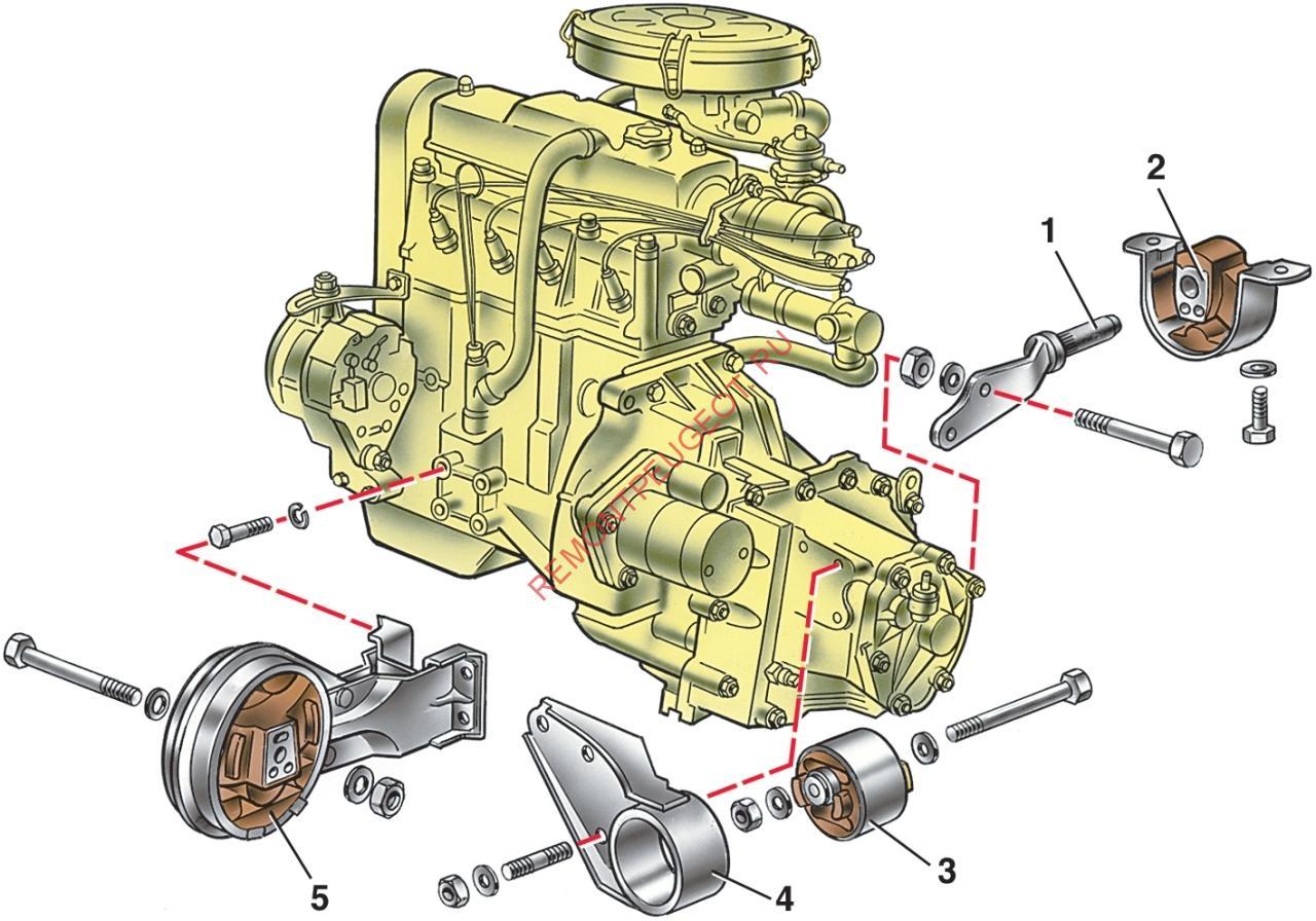 Замена подушек двигателя на ВАЗ 90