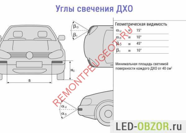 http://autoprivat.ru/img/hodovye_ogni_na_avto_svoimi_rukami_5.jpg