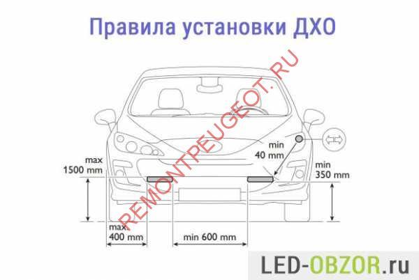 http://autoprivat.ru/img/hodovye_ogni_na_avto_svoimi_rukami_4.jpg