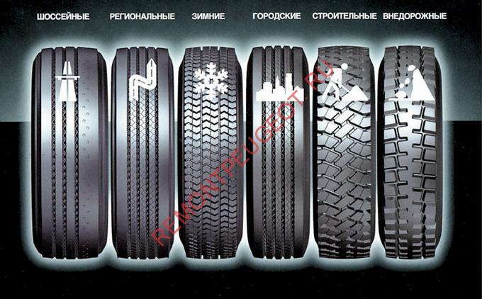 Классификация шин