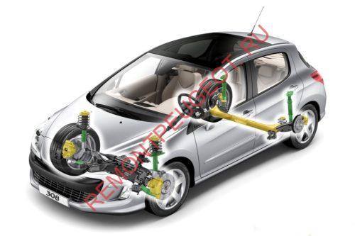 недостатки Peugeot
