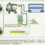 Как подключить противотуманные фары — схема подключения