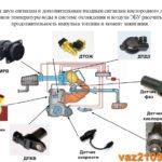 Датчики управления двигателем — применение